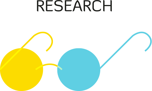 design process - research