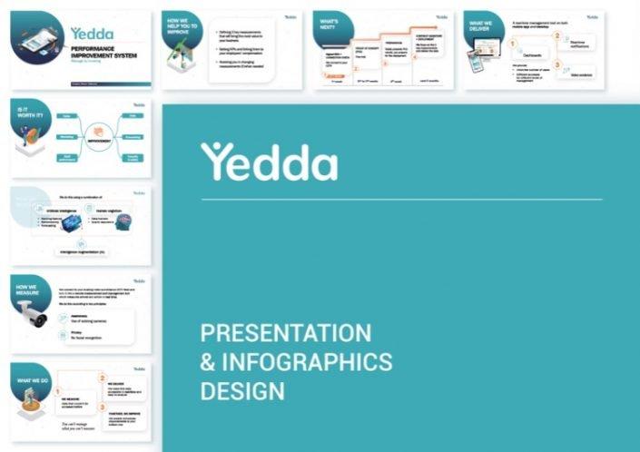 Yedda Presentation Overview